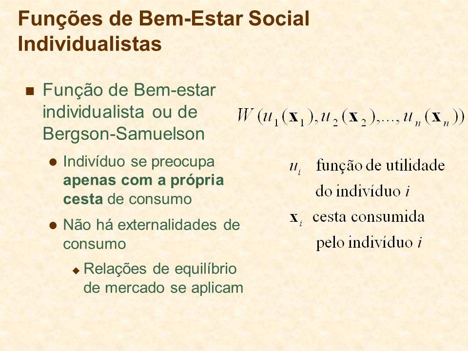Funções de Bem-Estar Social Individualistas Função de Bem-estar individualista ou de Bergson-Samuelson Indivíduo se preocupa apenas com a própria cest