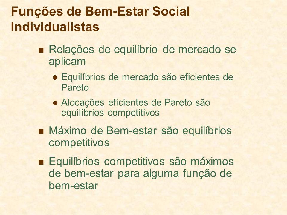 Funções de Bem-Estar Social Individualistas Relações de equilíbrio de mercado se aplicam Equilíbrios de mercado são eficientes de Pareto Alocações efi