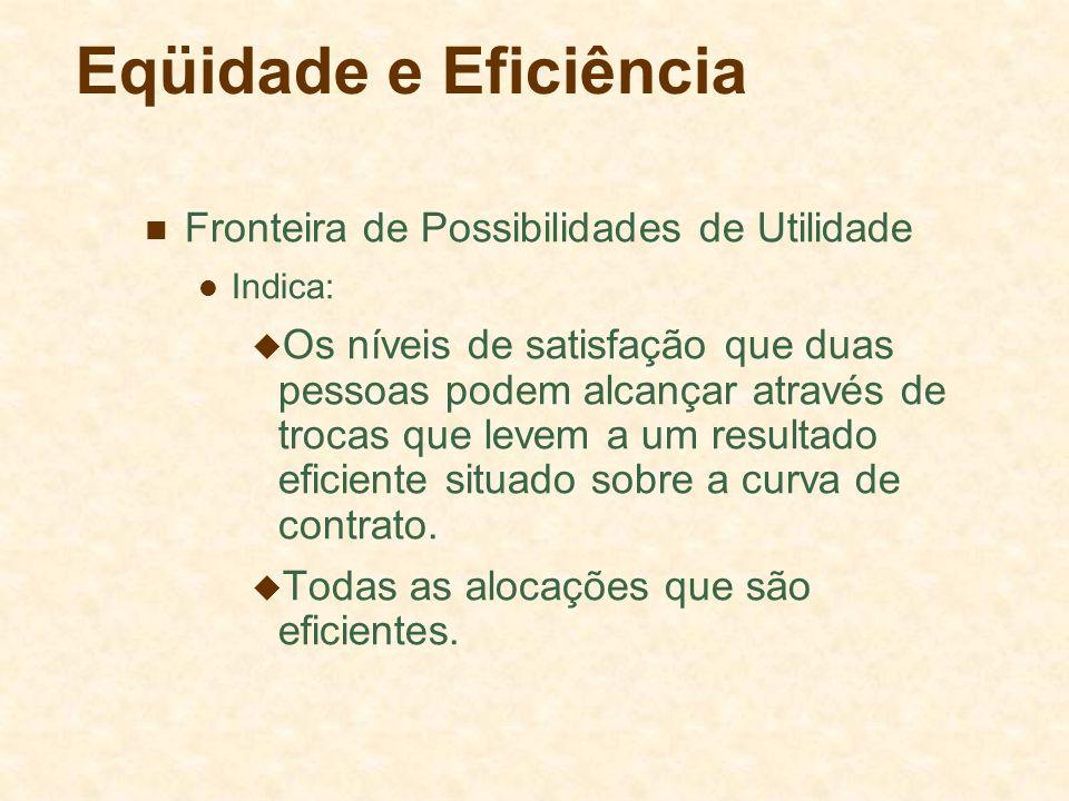 Eqüidade e Eficiência Fronteira de Possibilidades de Utilidade Indica:  Os níveis de satisfação que duas pessoas podem alcançar através de trocas que