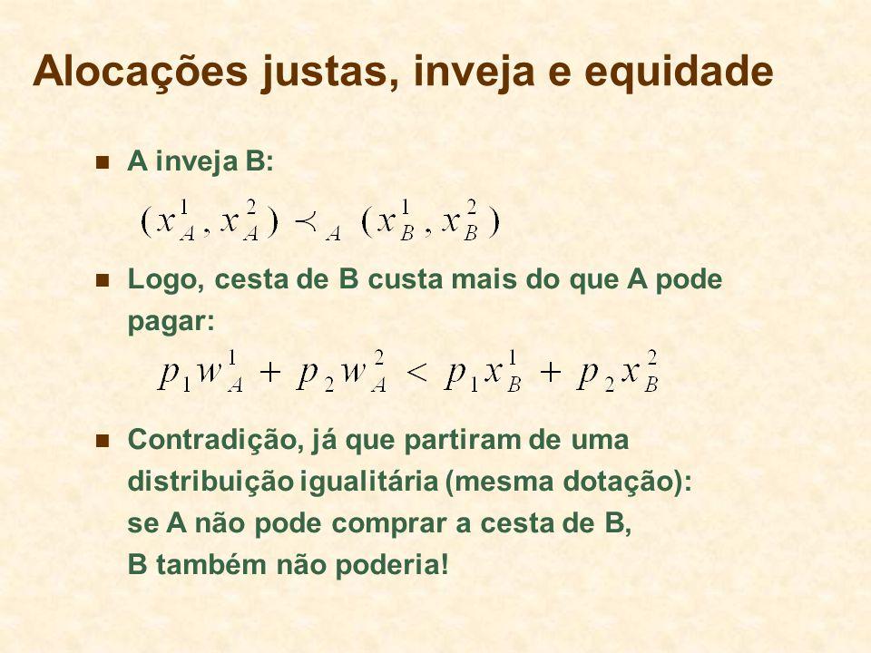 Alocações justas, inveja e equidade A inveja B: Logo, cesta de B custa mais do que A pode pagar: Contradição, já que partiram de uma distribuição igua