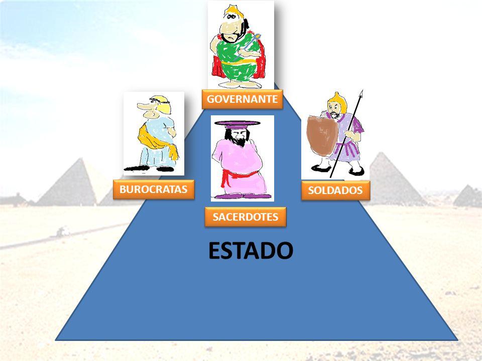 ESTADO GOVERNANTE BUROCRATAS SOLDADOS SACERDOTES
