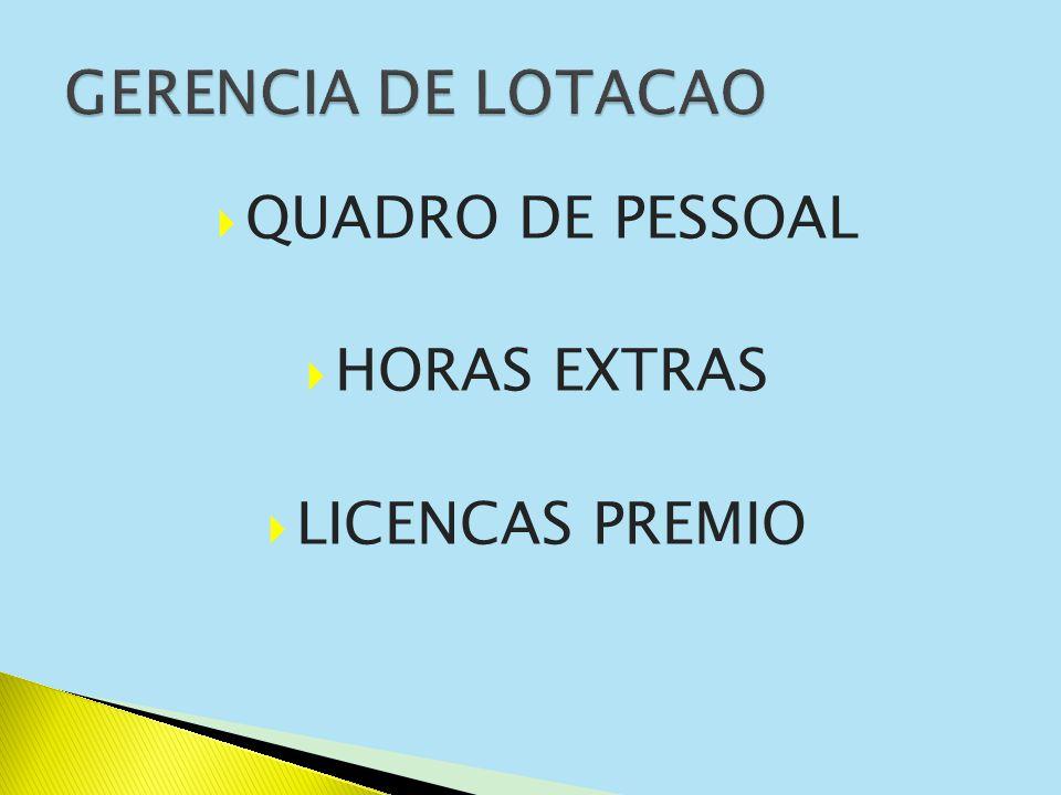  QUADRO DE PESSOAL  HORAS EXTRAS  LICENCAS PREMIO