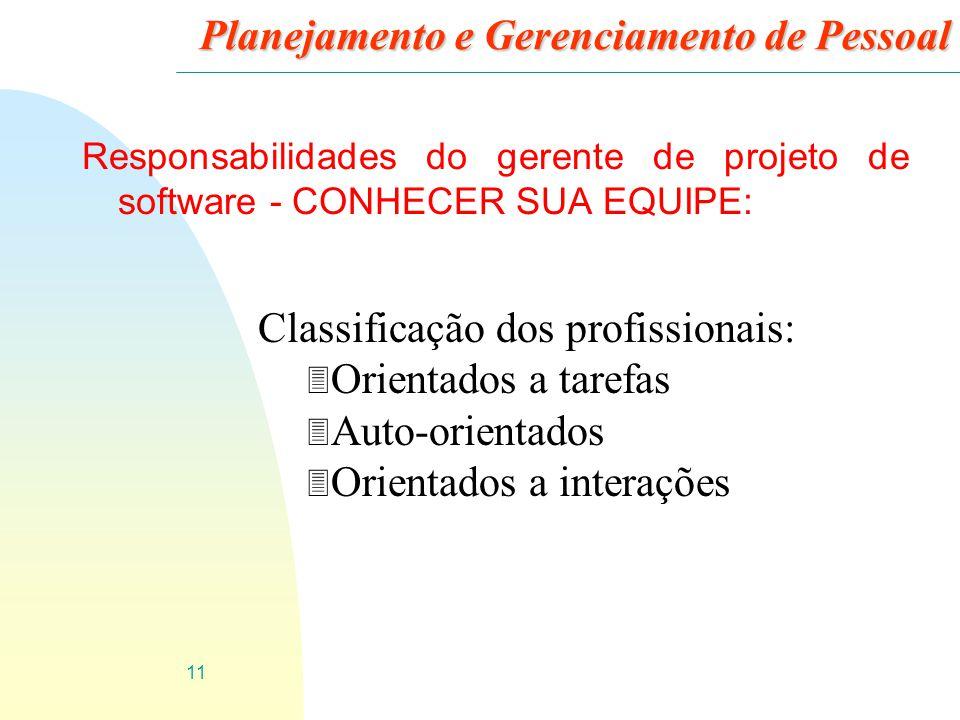11 Planejamento e Gerenciamento de Pessoal Classificação dos profissionais: 3 Orientados a tarefas 3 Auto-orientados 3 Orientados a interações Respons