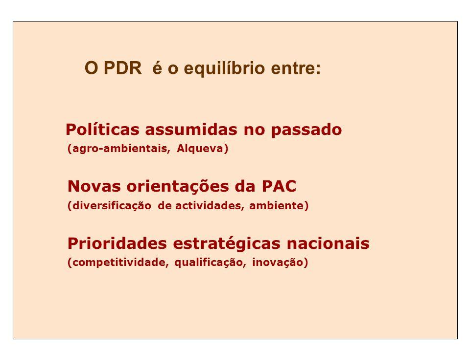 PROMOÇÃO DA COMPETITIVIDADE 1.7.