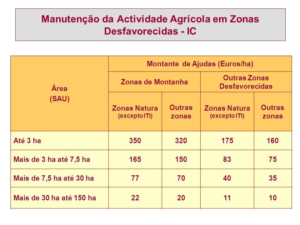 Manutenção da Actividade Agrícola em Zonas Desfavorecidas - IC Área (SAU) Montante de Ajudas (Euros/ha) Zonas de Montanha Outras Zonas Desfavorecidas Zonas Natura (excepto ITI) Outras zonas Zonas Natura (excepto ITI) Outras zonas Até 3 ha350320175160 Mais de 3 ha até 7,5 ha1651508375 Mais de 7,5 ha até 30 ha77704035 Mais de 30 ha até 150 ha22201110