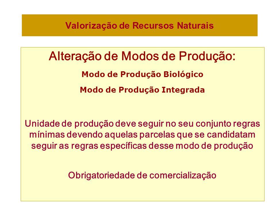 Valorização de Recursos Naturais Alteração de Modos de Produção: Modo de Produção Biológico Modo de Produção Integrada Unidade de produção deve seguir no seu conjunto regras mínimas devendo aquelas parcelas que se candidatam seguir as regras específicas desse modo de produção Obrigatoriedade de comercialização