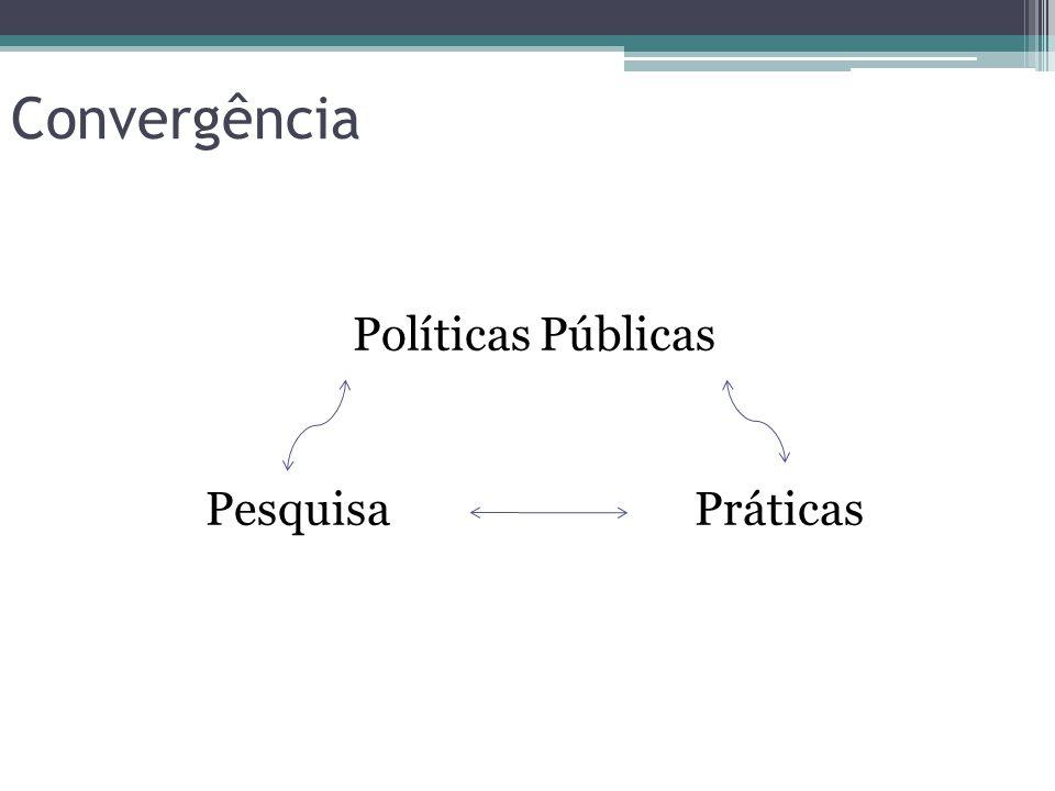 Convergência Políticas Públicas Pesquisa Práticas