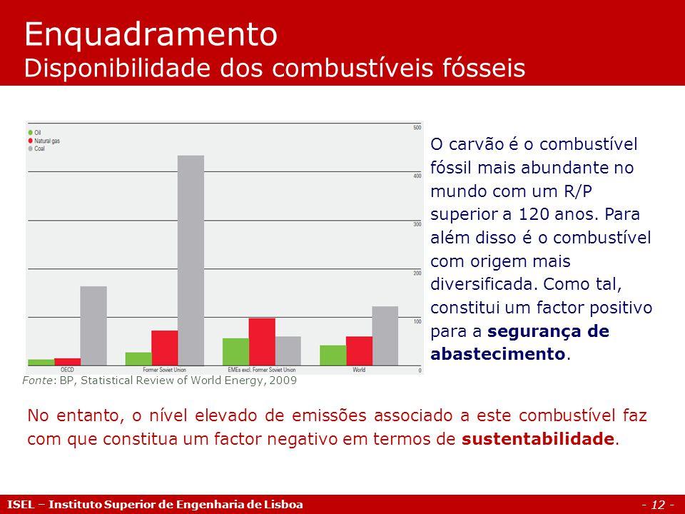 - 12 - ISEL – Instituto Superior de Engenharia de Lisboa Enquadramento Disponibilidade dos combustíveis fósseis O carvão é o combustível fóssil mais abundante no mundo com um R/P superior a 120 anos.