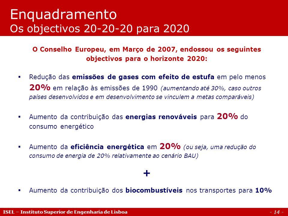 - 14 - ISEL – Instituto Superior de Engenharia de Lisboa Enquadramento Os objectivos 20-20-20 para 2020 O Conselho Europeu, em Março de 2007, endossou