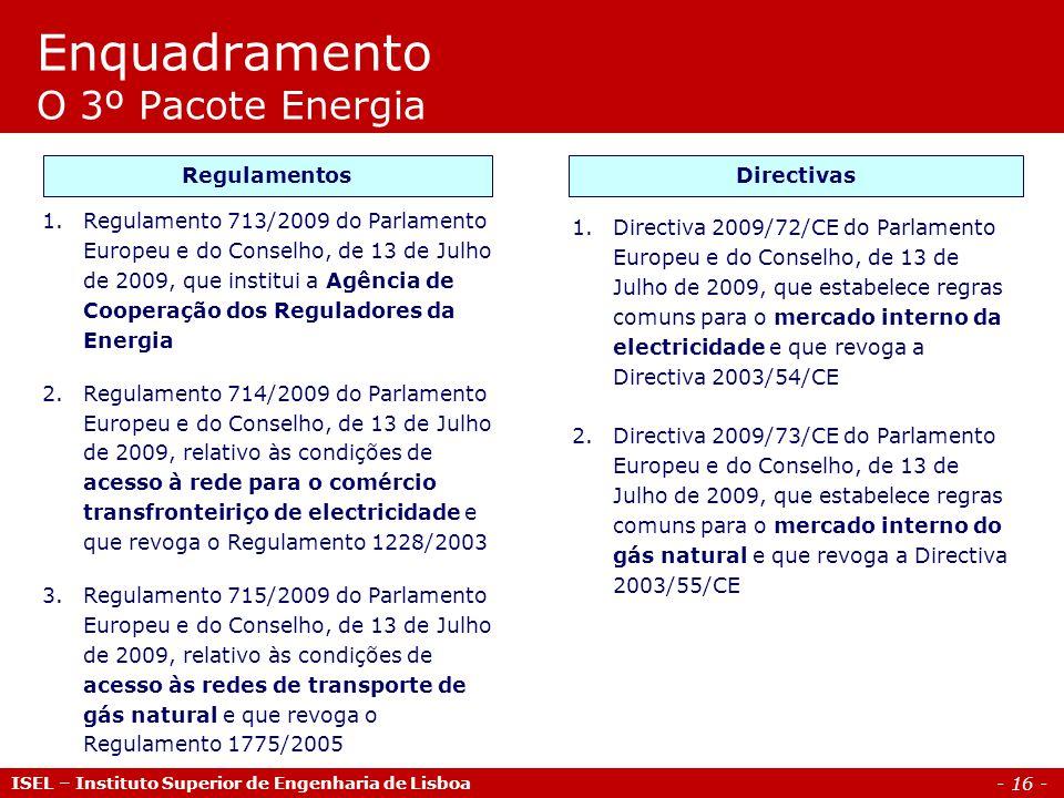 - 16 - ISEL – Instituto Superior de Engenharia de Lisboa Enquadramento O 3º Pacote Energia 1.Regulamento 713/2009 do Parlamento Europeu e do Conselho,