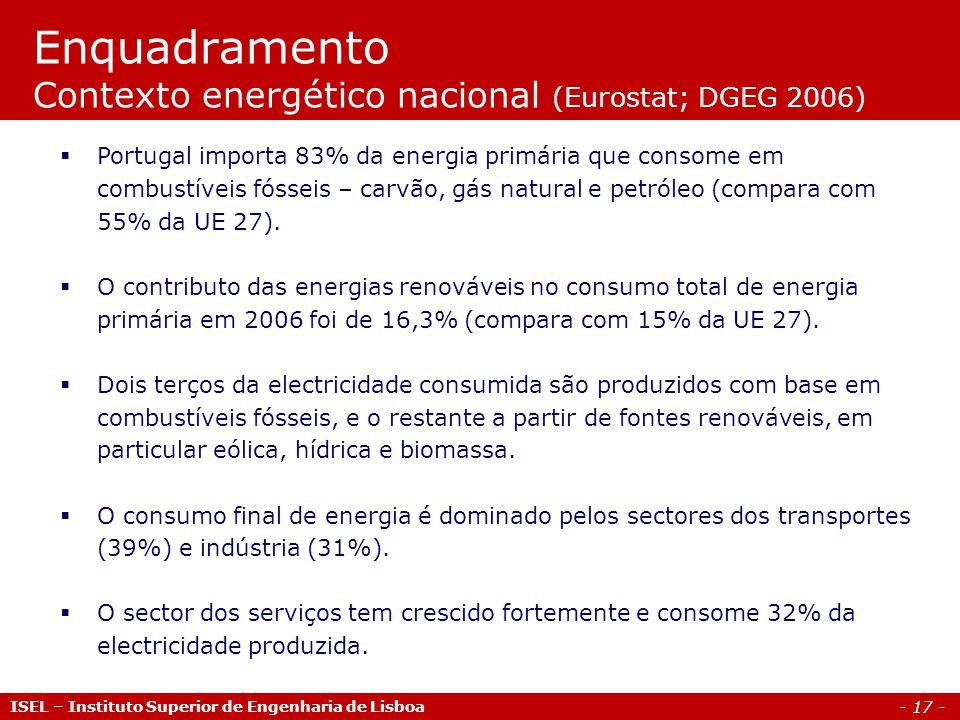 - 17 - ISEL – Instituto Superior de Engenharia de Lisboa Enquadramento Contexto energético nacional (Eurostat; DGEG 2006)  Portugal importa 83% da energia primária que consome em combustíveis fósseis – carvão, gás natural e petróleo (compara com 55% da UE 27).