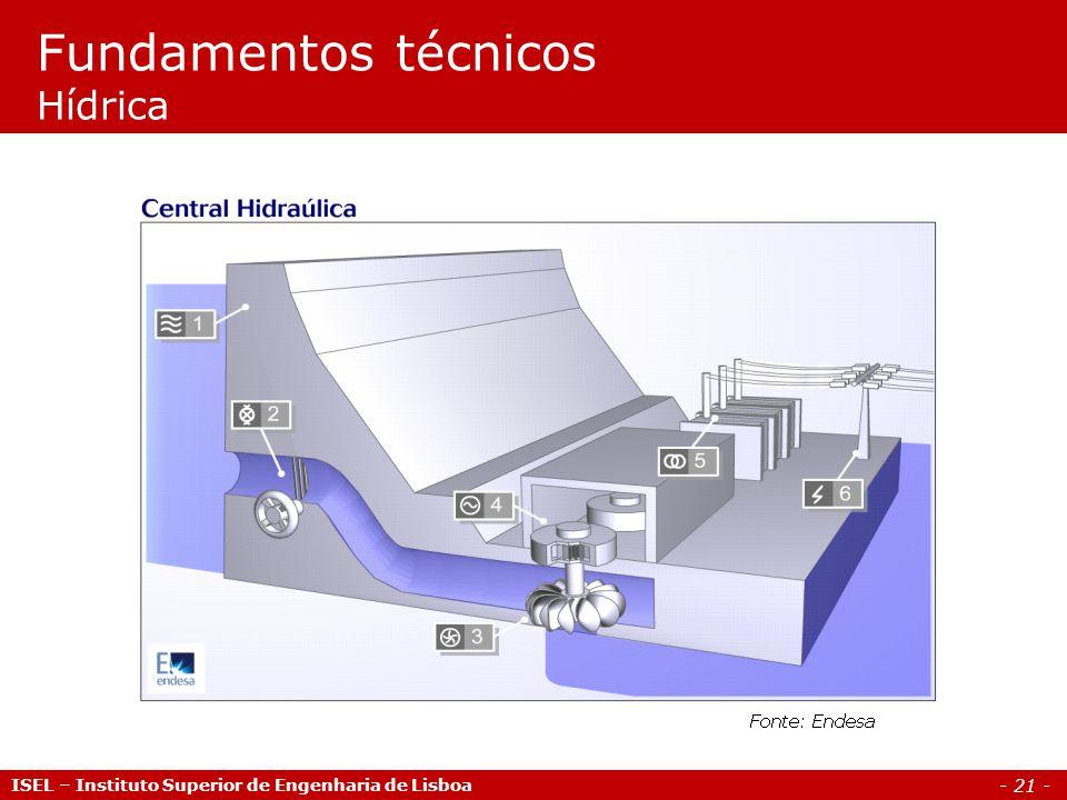 - 21 - ISEL – Instituto Superior de Engenharia de Lisboa Fundamentos técnicos Hídrica