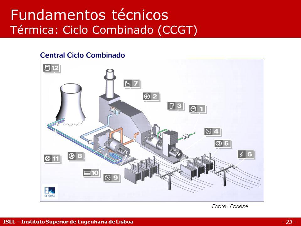 - 23 - ISEL – Instituto Superior de Engenharia de Lisboa Fundamentos técnicos Térmica: Ciclo Combinado (CCGT)