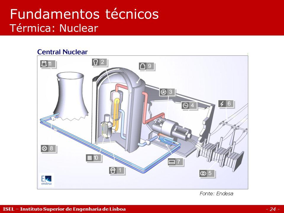 - 24 - ISEL – Instituto Superior de Engenharia de Lisboa Fundamentos técnicos Térmica: Nuclear