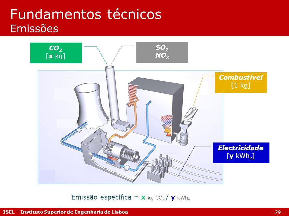 - 29 - ISEL – Instituto Superior de Engenharia de Lisboa Combustível [1 kg] Electricidade [y kWh e ] CO 2 [x kg] Emissão específica = x kg CO 2 / y kWh e SO 2 NO x Fundamentos técnicos Emissões