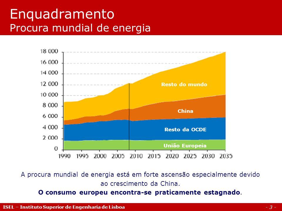 - 14 - ISEL – Instituto Superior de Engenharia de Lisboa Enquadramento Os objectivos 20-20-20 para 2020 O Conselho Europeu, em Março de 2007, endossou os seguintes objectivos para o horizonte 2020:  Redução das emissões de gases com efeito de estufa em pelo menos 20% em relação às emissões de 1990 (aumentando até 30%, caso outros países desenvolvidos e em desenvolvimento se vinculem a metas comparáveis)  Aumento da contribuição das energias renováveis para 20% do consumo energético  Aumento da eficiência energética em 20% (ou seja, uma redução do consumo de energia de 20% relativamente ao cenário BAU) +  Aumento da contribuição dos biocombustíveis nos transportes para 10%