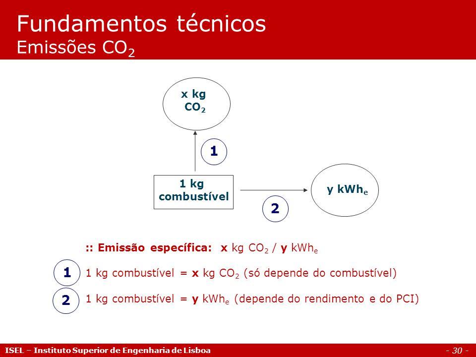 - 30 - ISEL – Instituto Superior de Engenharia de Lisboa :: Emissão específica: x kg CO 2 / y kWh e 1 kg combustível = x kg CO 2 (só depende do combus