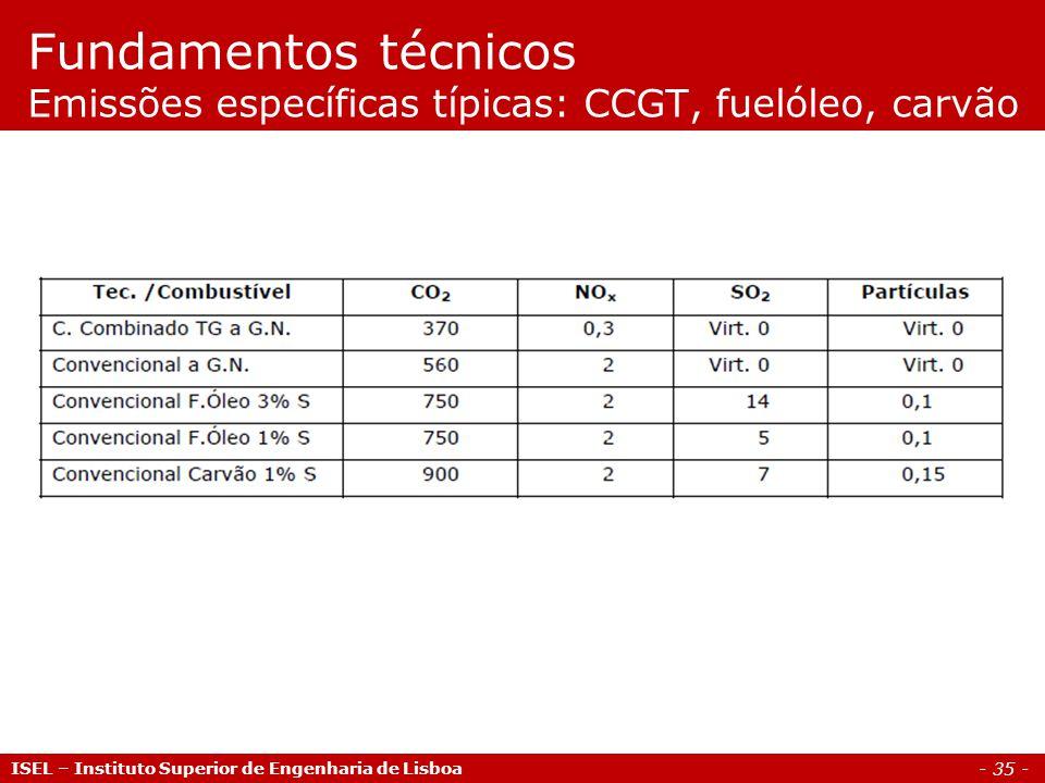 - 35 - ISEL – Instituto Superior de Engenharia de Lisboa Fundamentos técnicos Emissões específicas típicas: CCGT, fuelóleo, carvão