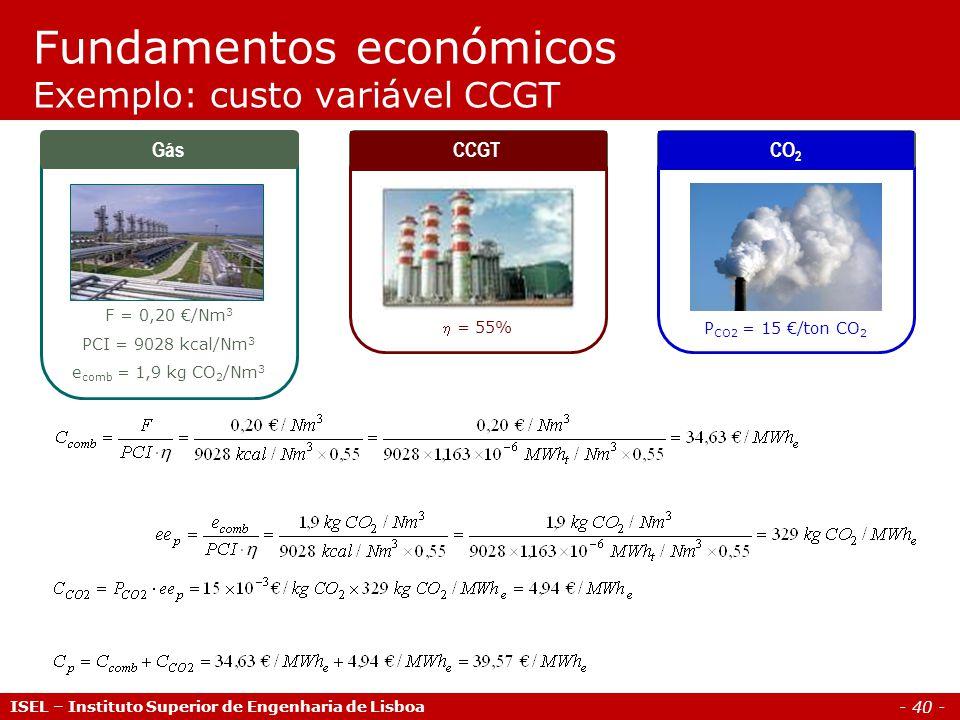 - 40 - ISEL – Instituto Superior de Engenharia de Lisboa Fundamentos económicos Exemplo: custo variável CCGT CO 2 P CO2 = 15 €/ton CO 2 Gás F = 0,20 €/Nm 3 PCI = 9028 kcal/Nm 3 e comb = 1,9 kg CO 2 /Nm 3 = 55% CCGT
