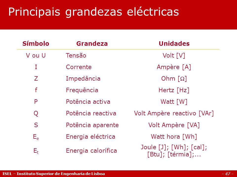 - 47 - ISEL – Instituto Superior de Engenharia de Lisboa Principais grandezas eléctricas SímboloGrandezaUnidades V ou U TensãoVolt [V] I CorrenteAmpère [A] Z Impedância Ohm [] f FrequênciaHertz [Hz] P Potência activaWatt [W] Q Potência reactivaVolt Ampère reactivo [VAr] S Potência aparenteVolt Ampère [VA] EeEe Energia eléctricaWatt hora [Wh] EtEt Energia calorífica Joule [J]; [Wh]; [cal]; [Btu]; [térmia];...