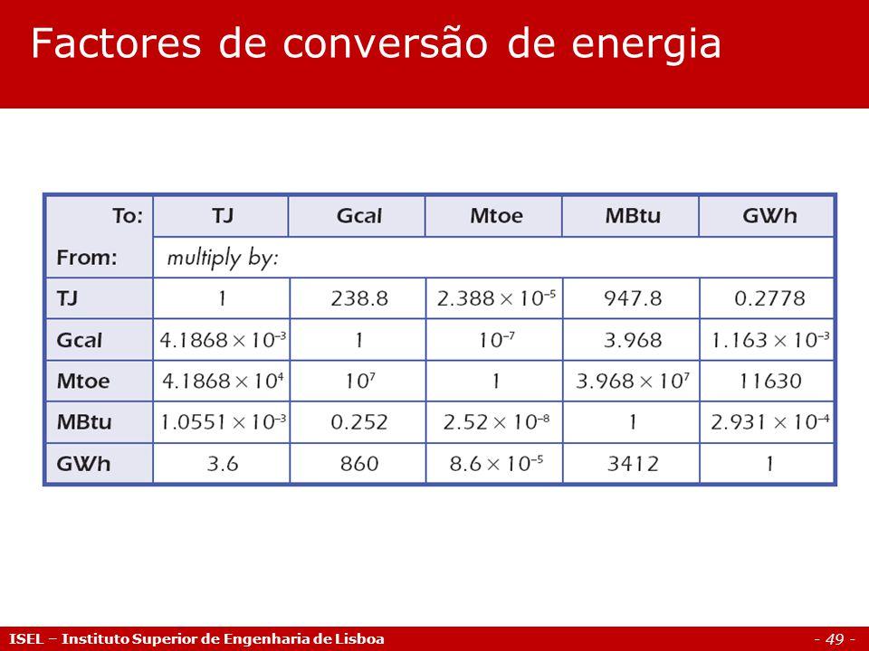 - 49 - ISEL – Instituto Superior de Engenharia de Lisboa Factores de conversão de energia