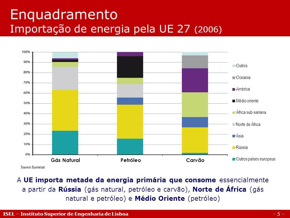 - 5 - ISEL – Instituto Superior de Engenharia de Lisboa Enquadramento Importação de energia pela UE 27 (2006) A UE importa metade da energia primária que consome essencialmente a partir da Rússia (gás natural, petróleo e carvão), Norte de África (gás natural e petróleo) e Médio Oriente (petróleo) Gás NaturalPetróleoCarvão Outros países europeus Rússia Ásia Norte de África África sub-sariana Médio oriente América Oceania Outros
