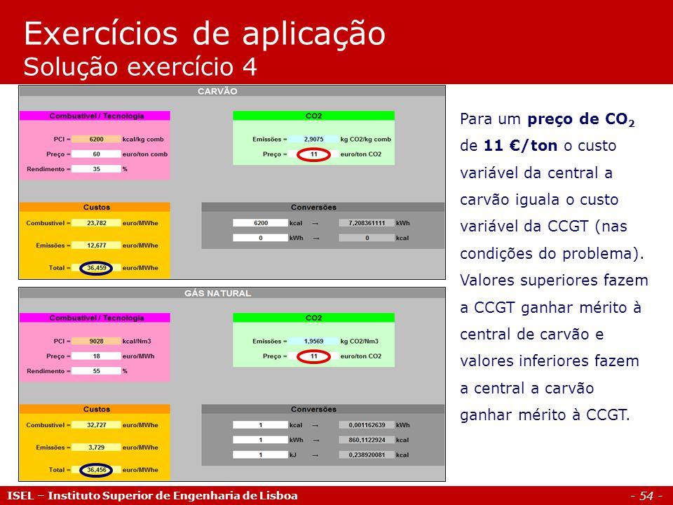 - 54 - ISEL – Instituto Superior de Engenharia de Lisboa Exercícios de aplicação Solução exercício 4 Para um preço de CO 2 de 11 €/ton o custo variáve