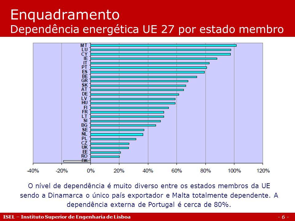 - 6 - ISEL – Instituto Superior de Engenharia de Lisboa Enquadramento Dependência energética UE 27 por estado membro O nível de dependência é muito di