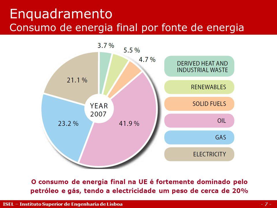 - 7 - ISEL – Instituto Superior de Engenharia de Lisboa Enquadramento Consumo de energia final por fonte de energia O consumo de energia final na UE é fortemente dominado pelo petróleo e gás, tendo a electricidade um peso de cerca de 20%