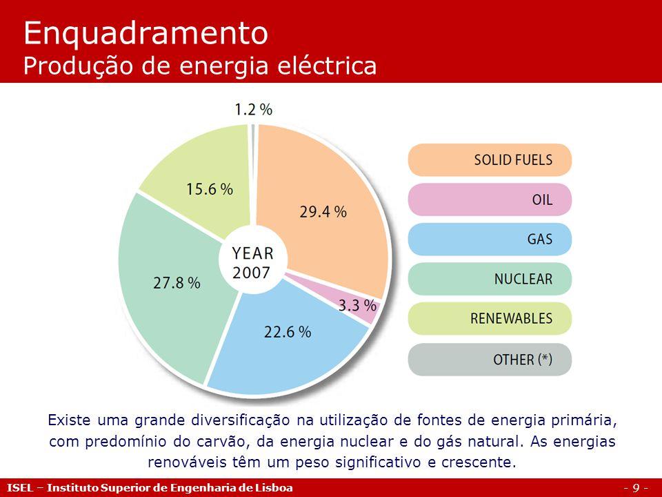 - 9 - ISEL – Instituto Superior de Engenharia de Lisboa Enquadramento Produção de energia eléctrica Existe uma grande diversificação na utilização de fontes de energia primária, com predomínio do carvão, da energia nuclear e do gás natural.