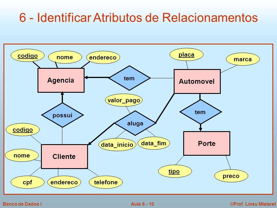 ©Prof. Lineu MialaretAula 6 - 10Banco de Dados I Agencia Cliente Automovel Porte codigo nome endereco cpfenderecotelefone codigo nome placa marca tipo