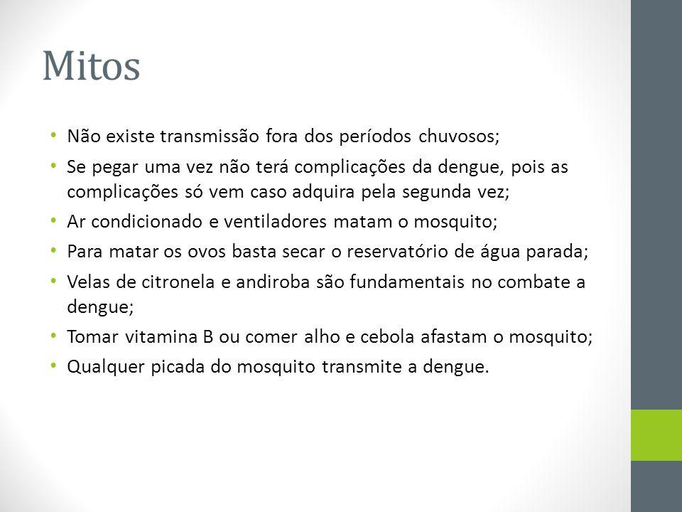 Mitos Não existe transmissão fora dos períodos chuvosos; Se pegar uma vez não terá complicações da dengue, pois as complicações só vem caso adquira pe