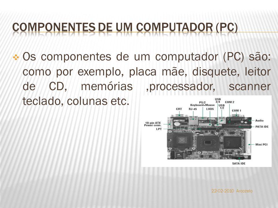  Os componentes de um computador (PC) são: como por exemplo, placa mãe, disquete, leitor de CD, memórias,processador, scanner teclado, colunas etc. 2