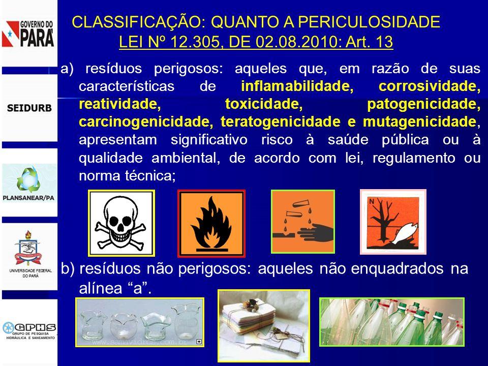 CLASSIFICAÇÃO: QUANTO A PERICULOSIDADE LEI Nº 12.305, DE 02.08.2010: Art.