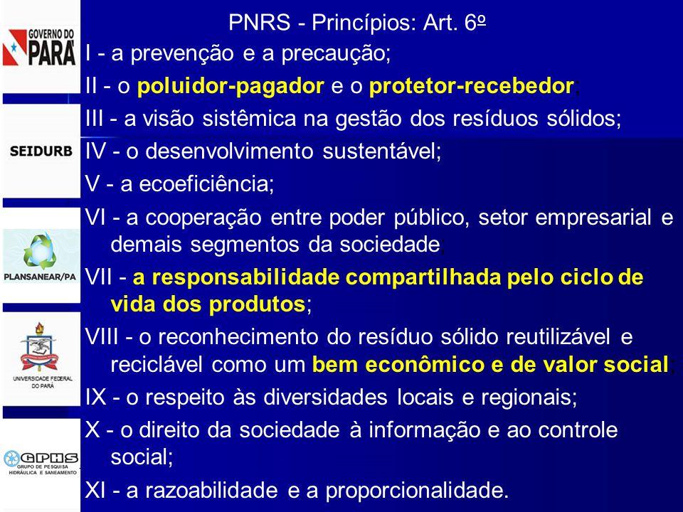 PNRS - Princípios: Art. 6 o I - a prevenção e a precaução; II - o poluidor-pagador e o protetor-recebedor; III - a visão sistêmica na gestão dos resíd