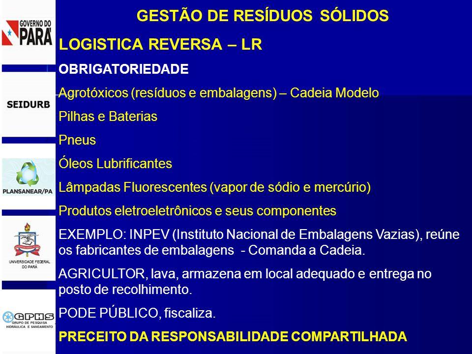GESTÃO DE RESÍDUOS SÓLIDOS LOGISTICA REVERSA – LR OBRIGATORIEDADE Agrotóxicos (resíduos e embalagens) – Cadeia Modelo Pilhas e Baterias Pneus Óleos Lubrificantes Lâmpadas Fluorescentes (vapor de sódio e mercúrio) Produtos eletroeletrônicos e seus componentes EXEMPLO: INPEV (Instituto Nacional de Embalagens Vazias), reúne os fabricantes de embalagens - Comanda a Cadeia.
