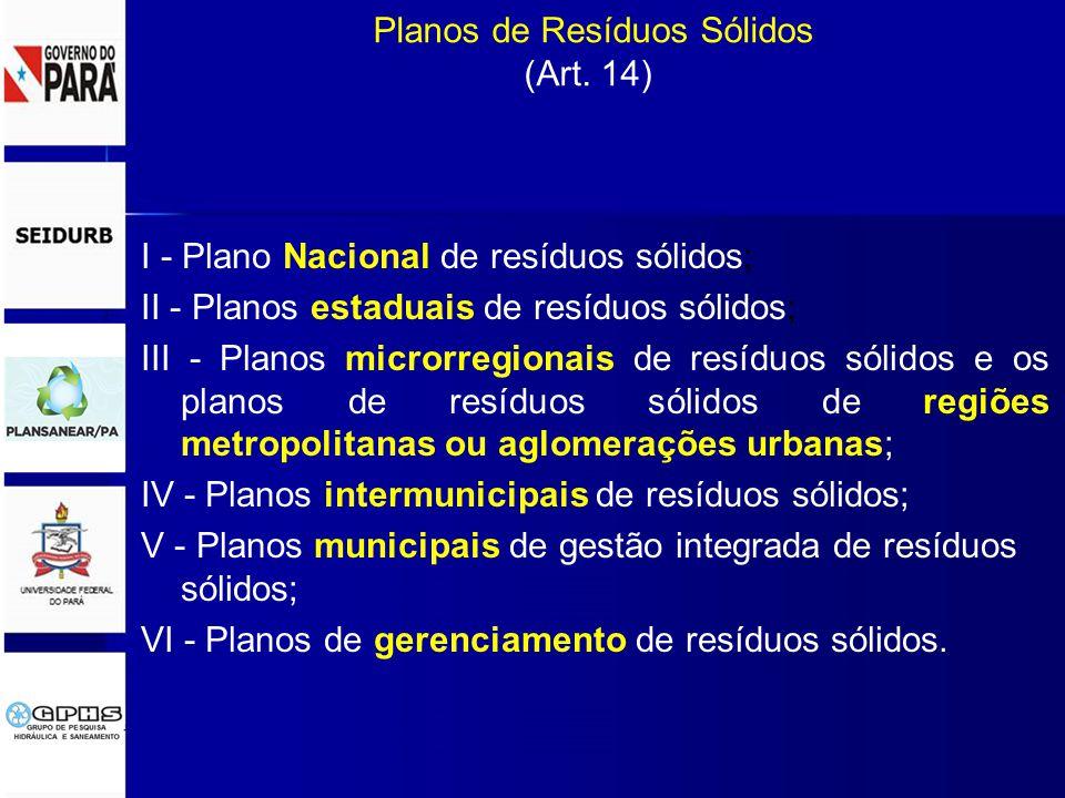 Planos de Resíduos Sólidos (Art. 14) I - Plano Nacional de resíduos sólidos; II - Planos estaduais de resíduos sólidos; III - Planos microrregionais d