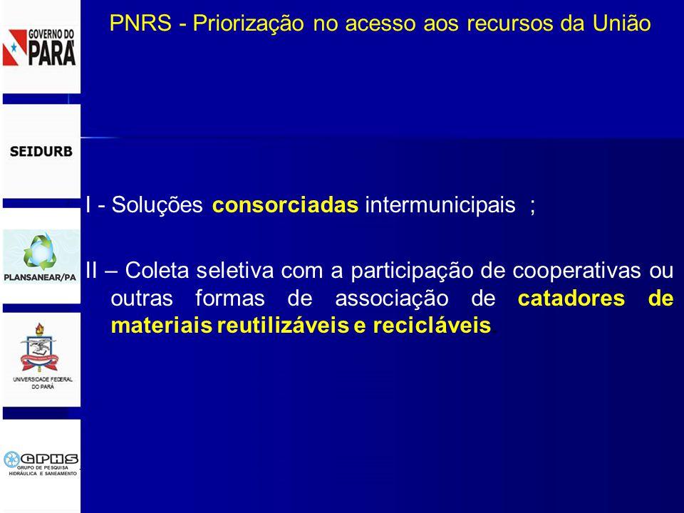 PNRS - Priorização no acesso aos recursos da União I - Soluções consorciadas intermunicipais ; II – Coleta seletiva com a participação de cooperativas ou outras formas de associação de catadores de materiais reutilizáveis e recicláveis.