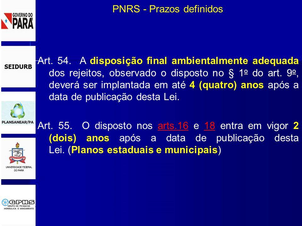 PNRS - Prazos definidos Art.54.