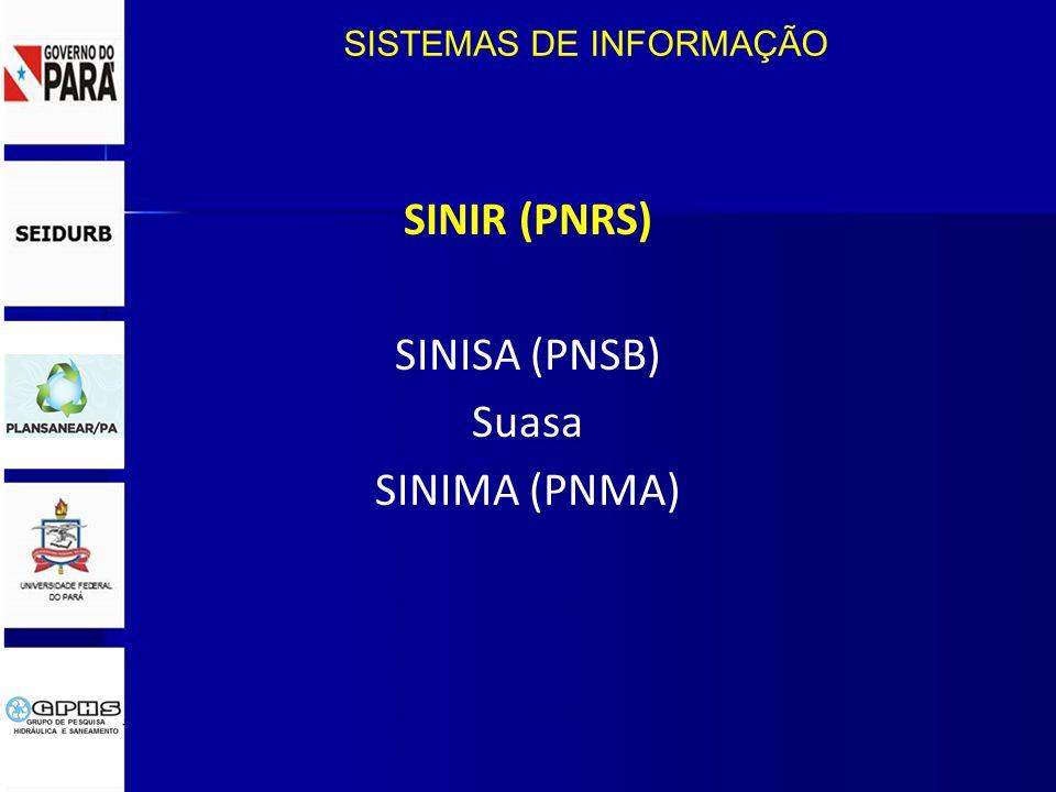 SISTEMAS DE INFORMAÇÃO SINIR (PNRS) SINISA (PNSB) Suasa SINIMA (PNMA)