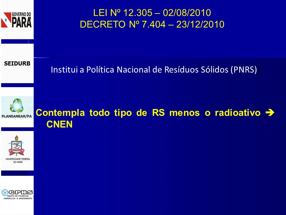 LEI Nº 12.305 – 02/08/2010 DECRETO Nº 7.404 – 23/12/2010 Institui a Política Nacional de Resíduos Sólidos (PNRS)) Contempla todo tipo de RS menos o ra