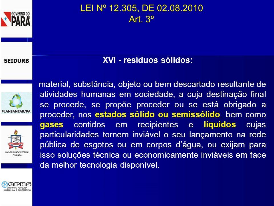 CLASSIFICAÇÃO: QUANTO A ORIGEM LEI Nº 12.305, DE 2.08.2010: Art.