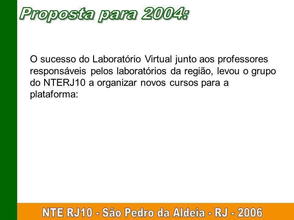 O sucesso do Laboratório Virtual junto aos professores responsáveis pelos laboratórios da região, levou o grupo do NTERJ10 a organizar novos cursos para a plataforma: