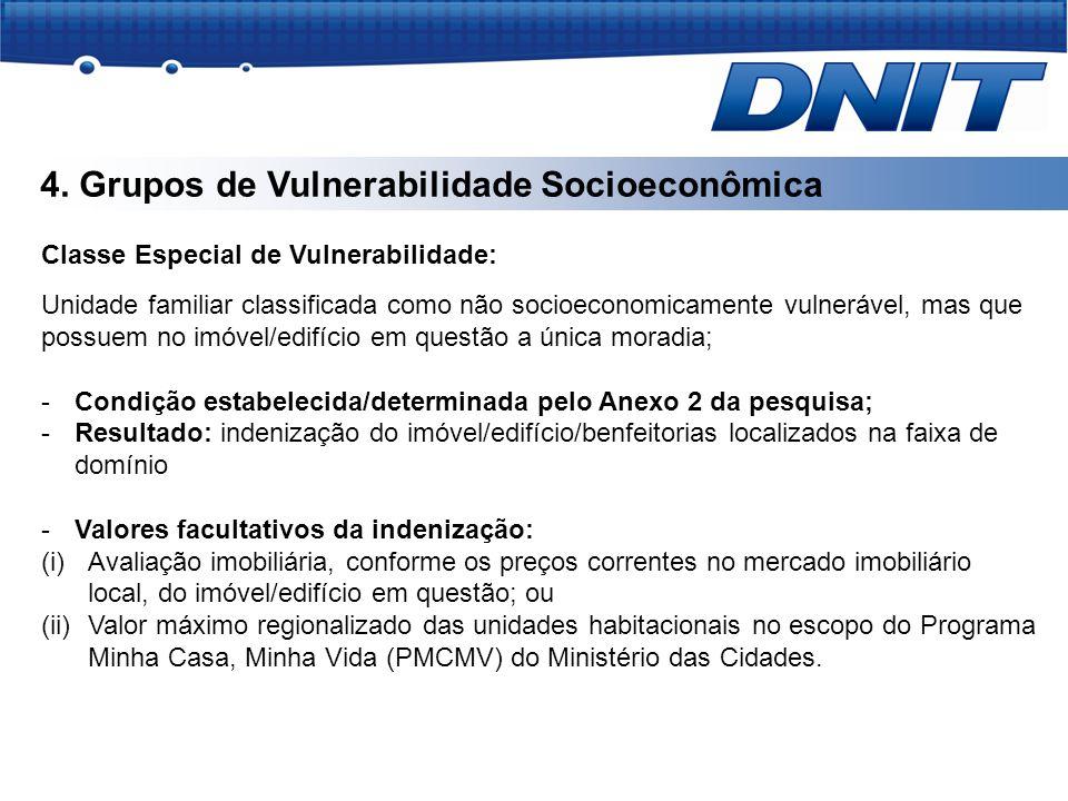 4. Grupos de Vulnerabilidade Socioeconômica Classe Especial de Vulnerabilidade: Unidade familiar classificada como não socioeconomicamente vulnerável,