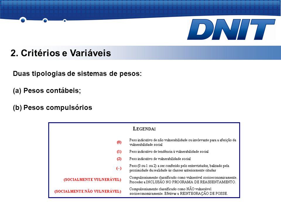 2. Critérios e Variáveis Duas tipologias de sistemas de pesos: (a)Pesos contábeis; (b)Pesos compulsórios