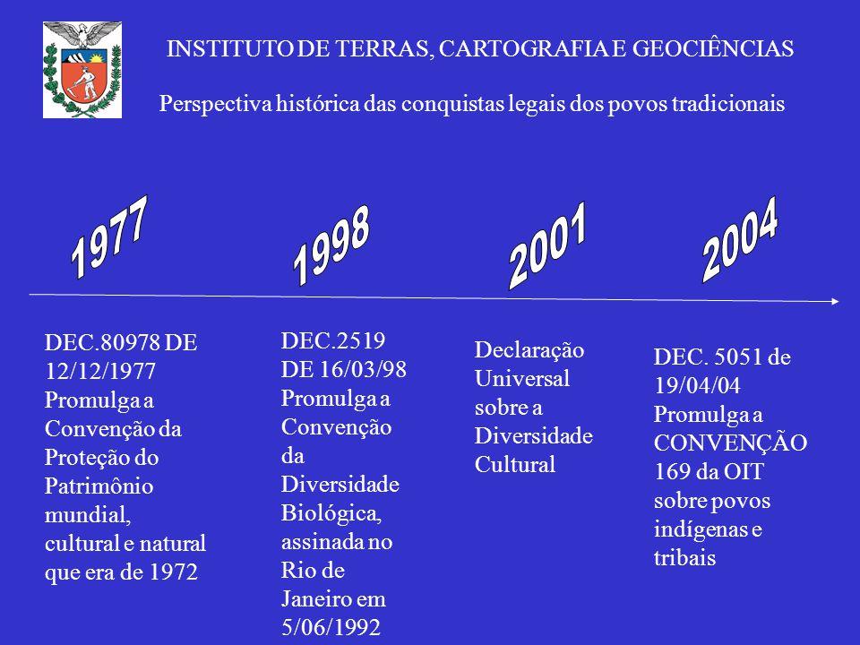 DEC.80978 DE 12/12/1977 Promulga a Convenção da Proteção do Patrimônio mundial, cultural e natural que era de 1972 DEC.2519 DE 16/03/98 Promulga a Con