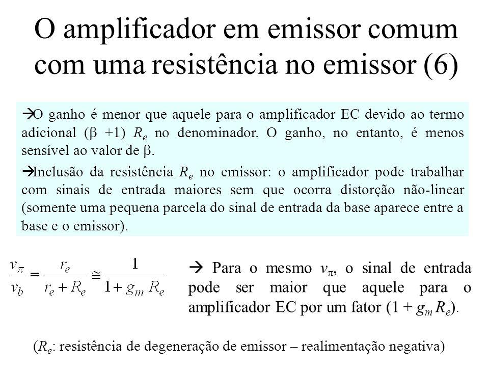 O amplificador em emissor comum com uma resistência no emissor (7) Determinação da resistência de saída R o e do ganho de corrente A i : Inclusão da resistência R e no emissor do amplificador EC: 1.A resistência de entrada R i aumenta de (1 + g m R e ).