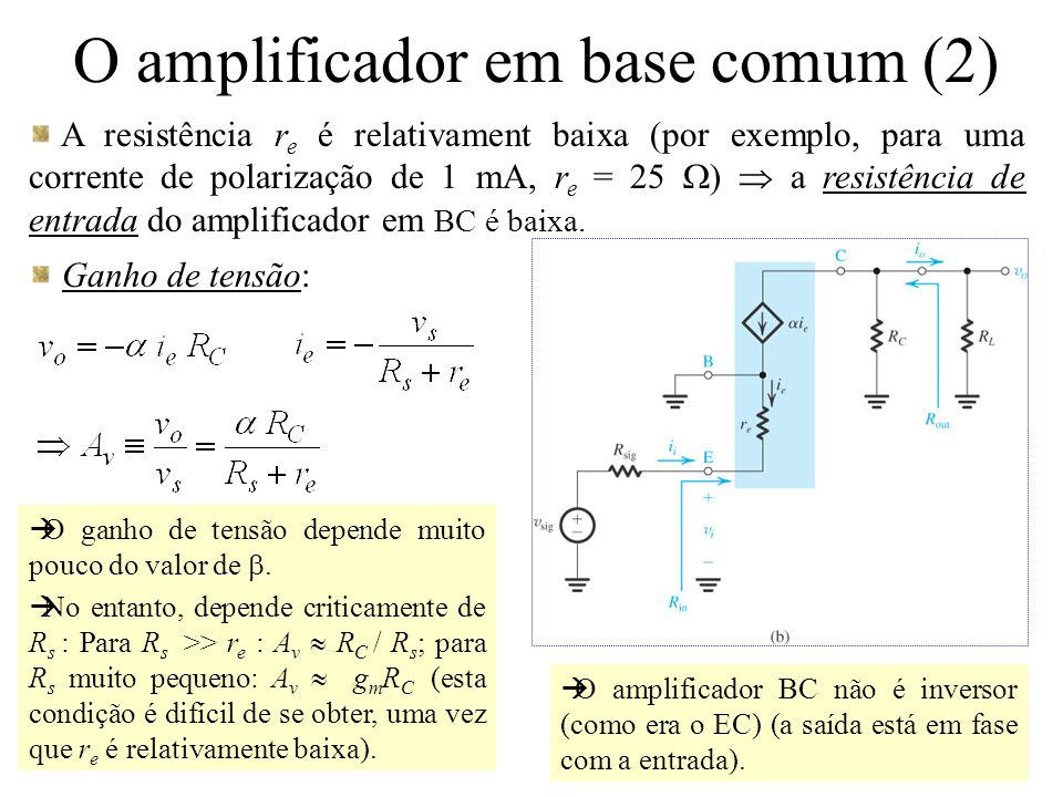 O amplificador em base comum (3) Ganho de corrente: Resistência de saída: R o = R C Amplificador em BC:  Resistência de entrada muito baixa.