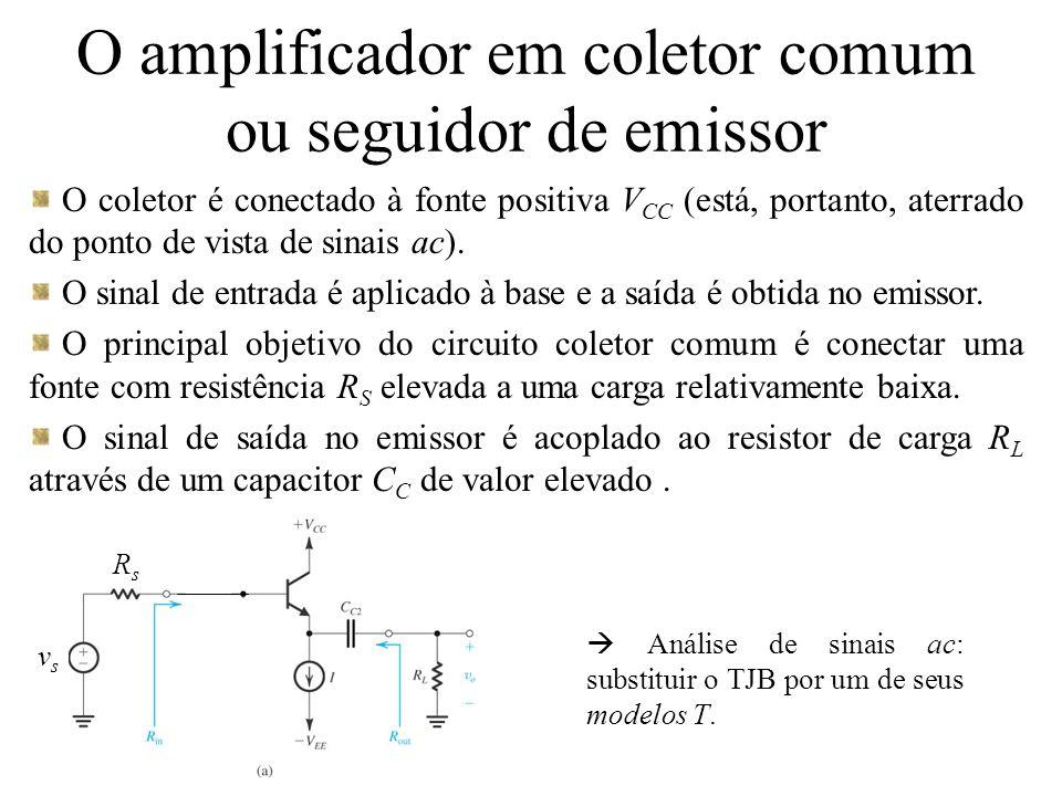 O amplificador em coletor comum ou seguidor de emissor (2) vsvs RsRs vsvs RsRs A partir do modelo equivalente ac, determine:  A resistência de entrada R i ;  O ganho de tensão A v ;  A resistência de saída R o ;  O ganho de corrente A i.