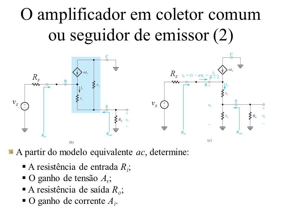 O amplificador em coletor comum ou seguidor de emissor (2) vsvs RsRs vsvs RsRs A partir do modelo equivalente ac, determine:  A resistência de entrad